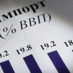 ВВП России в четвертом квартале упал на 0,2 процента