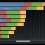 AnTuTu опубликовали список самых мощных смартфонов
