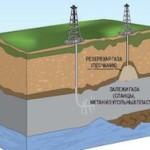 Алжир инвестирует 70 млрд долларов в добычу сланцевого газа