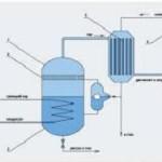 Опреснение морской воды в Крыму: почём водичка?
