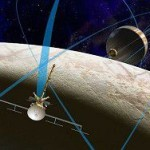 Аппарат NASA отправится изучать спутник Юпитера