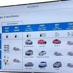 У Porsche появится электрокар и водородомобиль